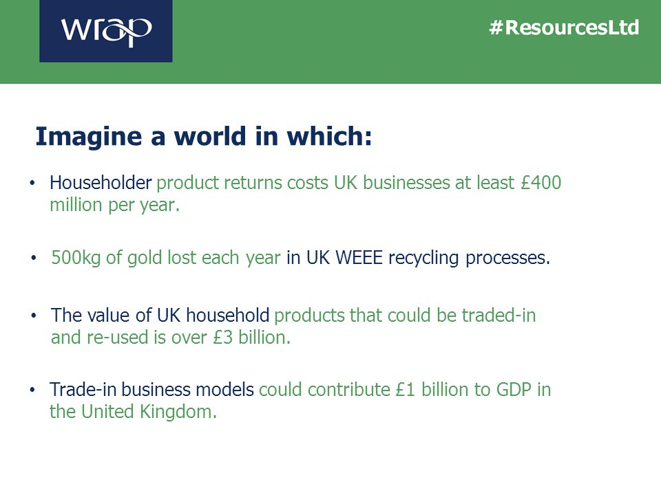 Householder product returns costs UK businesses at least £400 million per year.