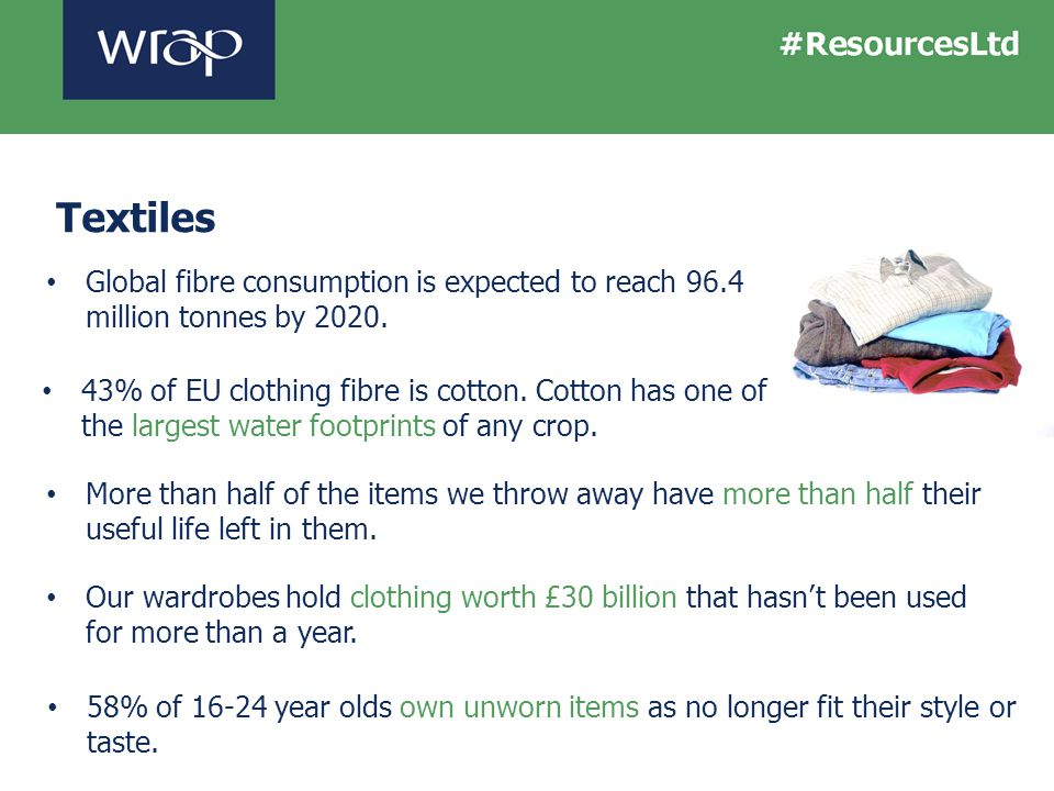 Global fibre consumption is expected to reach 96.4 million tonnes by 2020. Textiles 43% of EU clothing fibre is cotton. Cotton has one of the largest