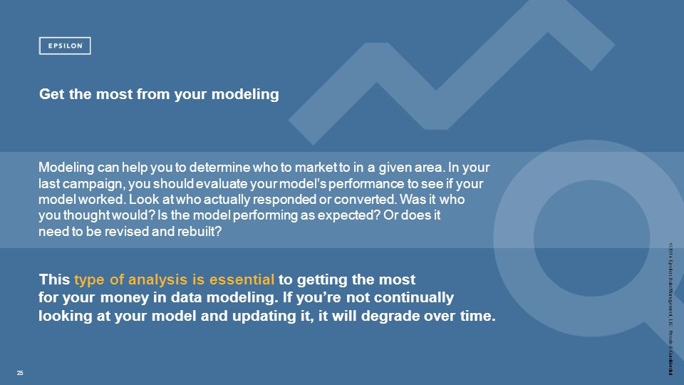©2014 Epsilon Data Management, LLC.