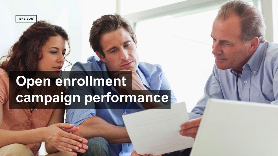 ©2014 Epsilon Data Management, LLC. Private & Confidential 4 Open enrollment campaign performance