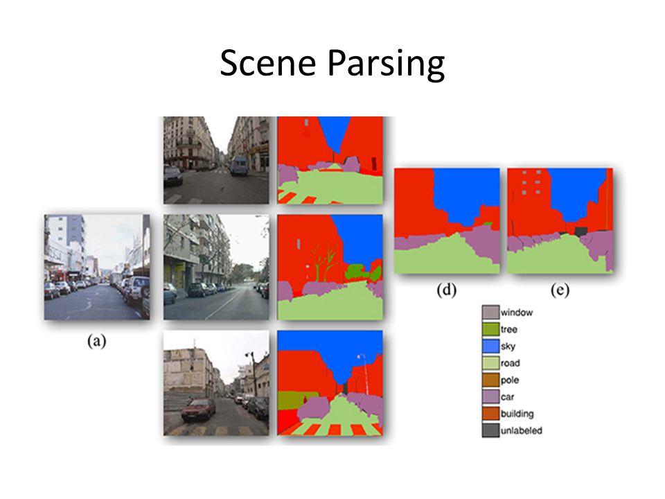 Scene Parsing