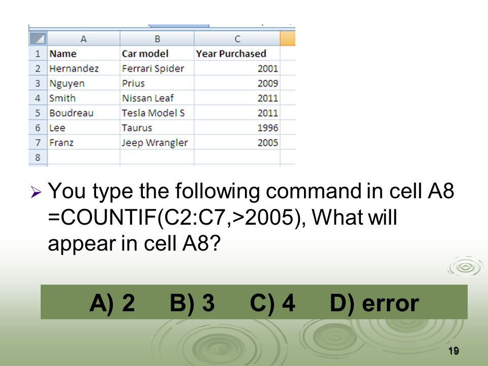   You type the following command in cell A8 =COUNTIF(C2:C7,>2005), What will appear in cell A8.