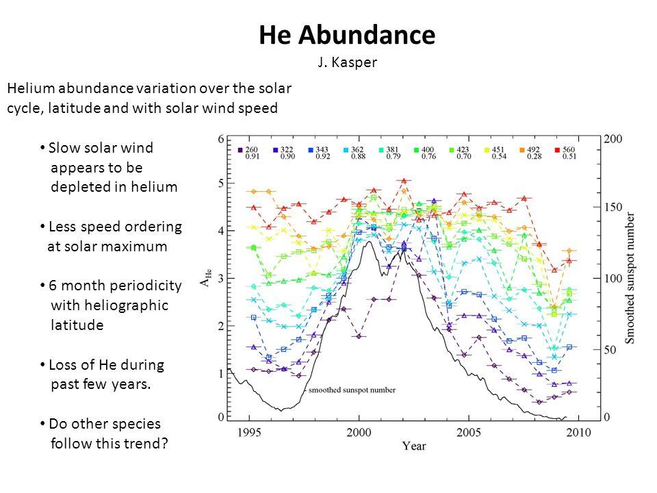 He Abundance J.