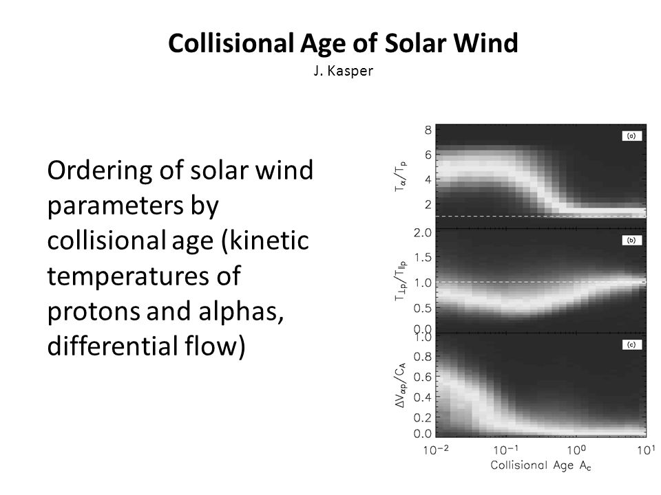 Ordering of solar wind parameters by collisional age (kinetic temperatures of protons and alphas, differential flow) Collisional Age of Solar Wind J.