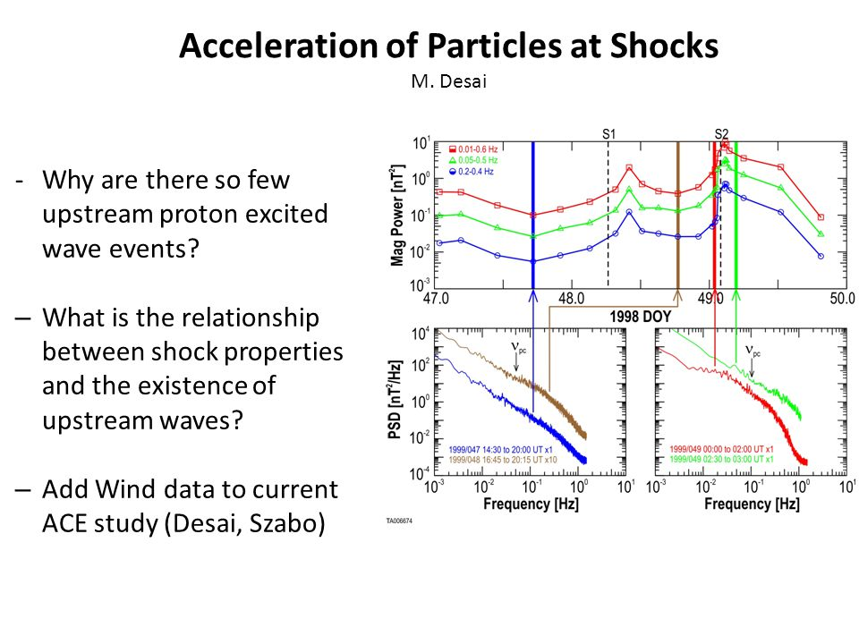 -Why are there so few upstream proton excited wave events.