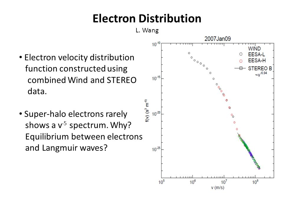 Electron Distribution L.
