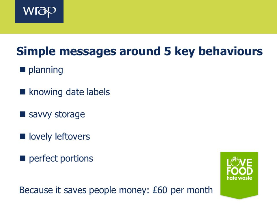 Simple messages around 5 key behaviours planning knowing date labels savvy storage lovely leftovers perfect portions Because it saves people money: £6
