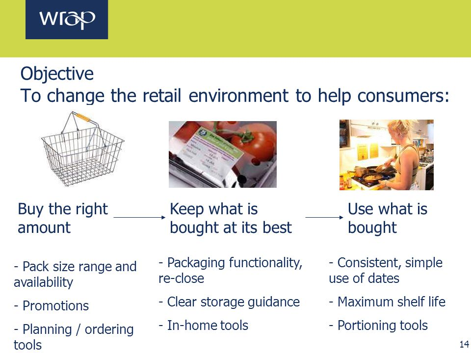 Buy the right amount Keep what is bought at its best Use what is bought Objective To change the retail environment to help consumers: - Pack size range and availability - Promotions - Planning / ordering tools - Packaging functionality, re-close - Clear storage guidance - In-home tools - Consistent, simple use of dates - Maximum shelf life - Portioning tools 14