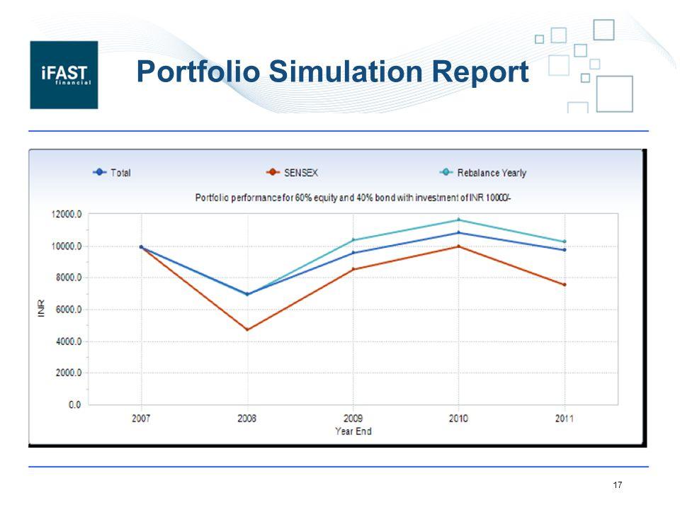 Portfolio Simulation Report 17