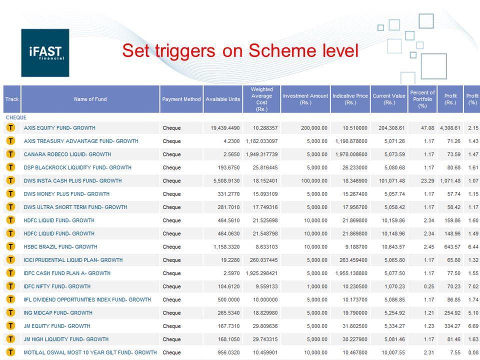Set triggers on Scheme level