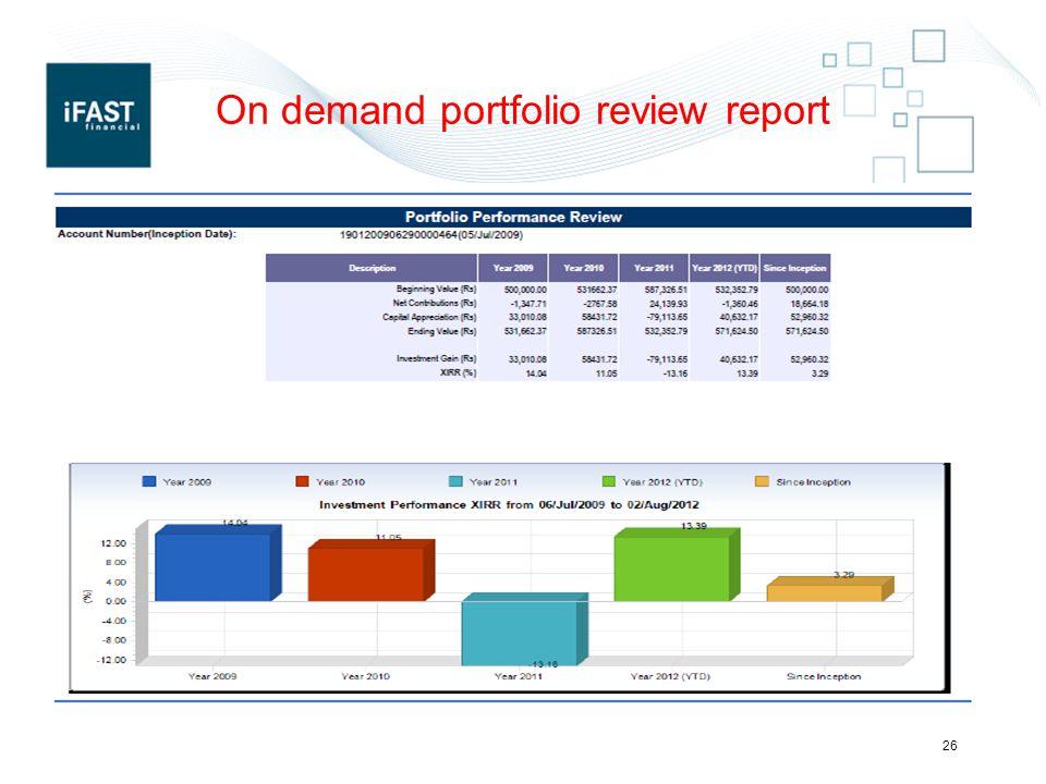 On demand portfolio review report 26