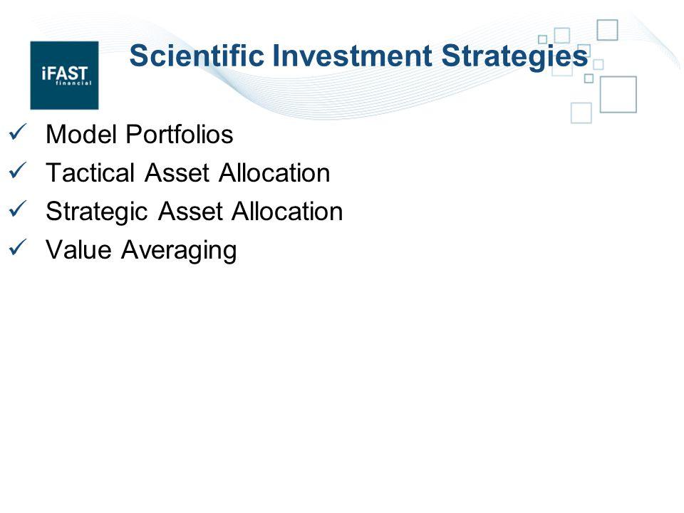 Scientific Investment Strategies Model Portfolios Tactical Asset Allocation Strategic Asset Allocation Value Averaging