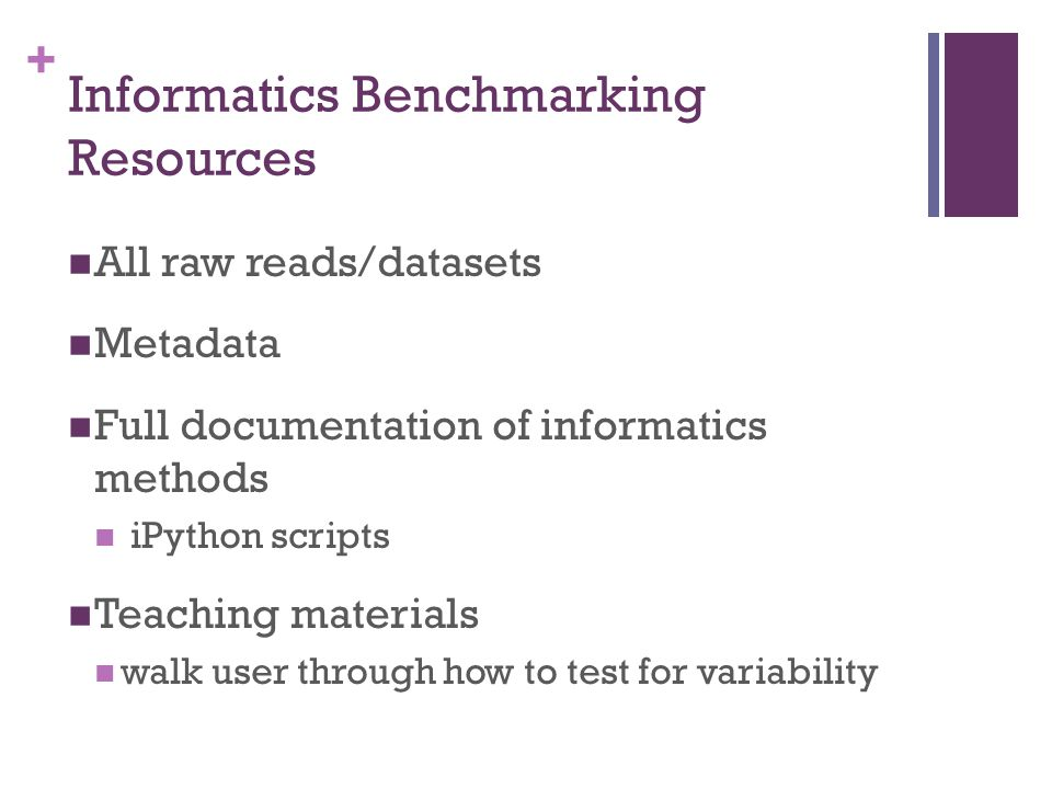 + Informatics Benchmarking Resources All raw reads/datasets Metadata Full documentation of informatics methods iPython scripts Teaching materials walk user through how to test for variability