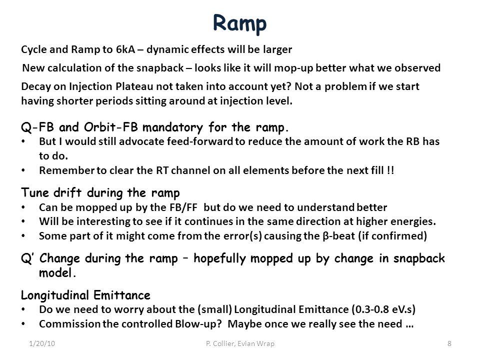 Ramp 1/20/10P.
