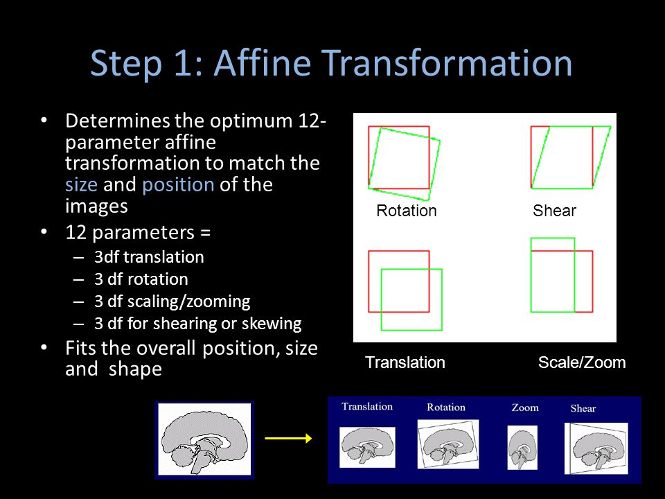 Step 1: Affine Transformation Determines the optimum 12- parameter affine transformation to match the size and position of the images 12 parameters =