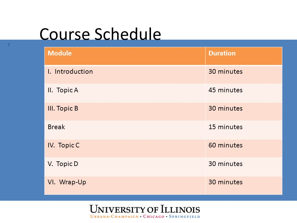 Course Schedule ModuleDuration I. Introduction30 minutes II.