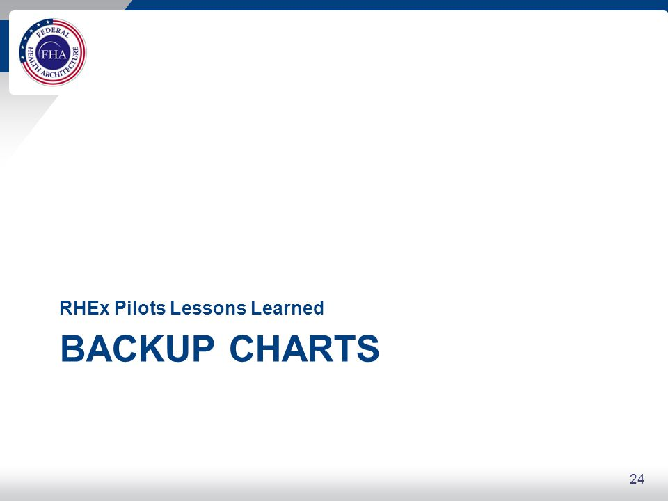 BACKUP CHARTS RHEx Pilots Lessons Learned 24