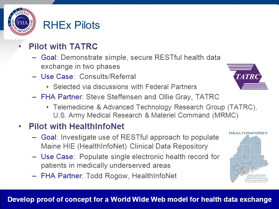 55 Pilot with TATRC –Goal: Demonstrate simple, secure RESTful health data exchange in two phases –Use Case: Consults/Referral Selected via discussions with Federal Partners –FHA Partner: Steve Steffensen and Ollie Gray, TATRC Telemedicine & Advanced Technology Research Group (TATRC), U.S.