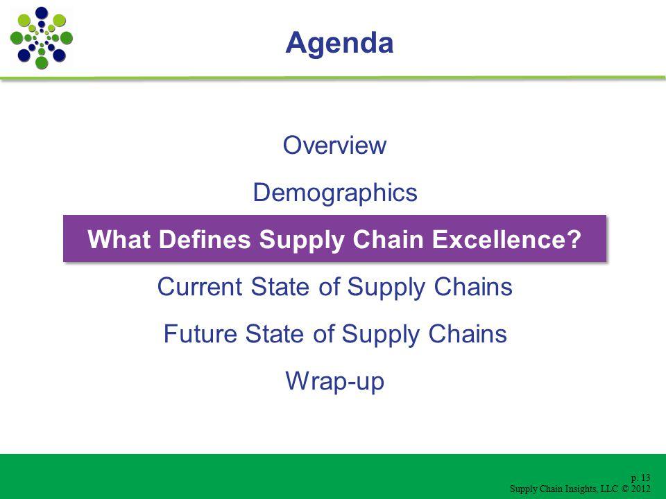 p. 13 Supply Chain Insights, LLC © 2012 Agenda