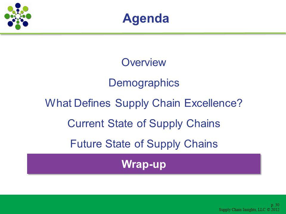 p. 30 Supply Chain Insights, LLC © 2012 Agenda
