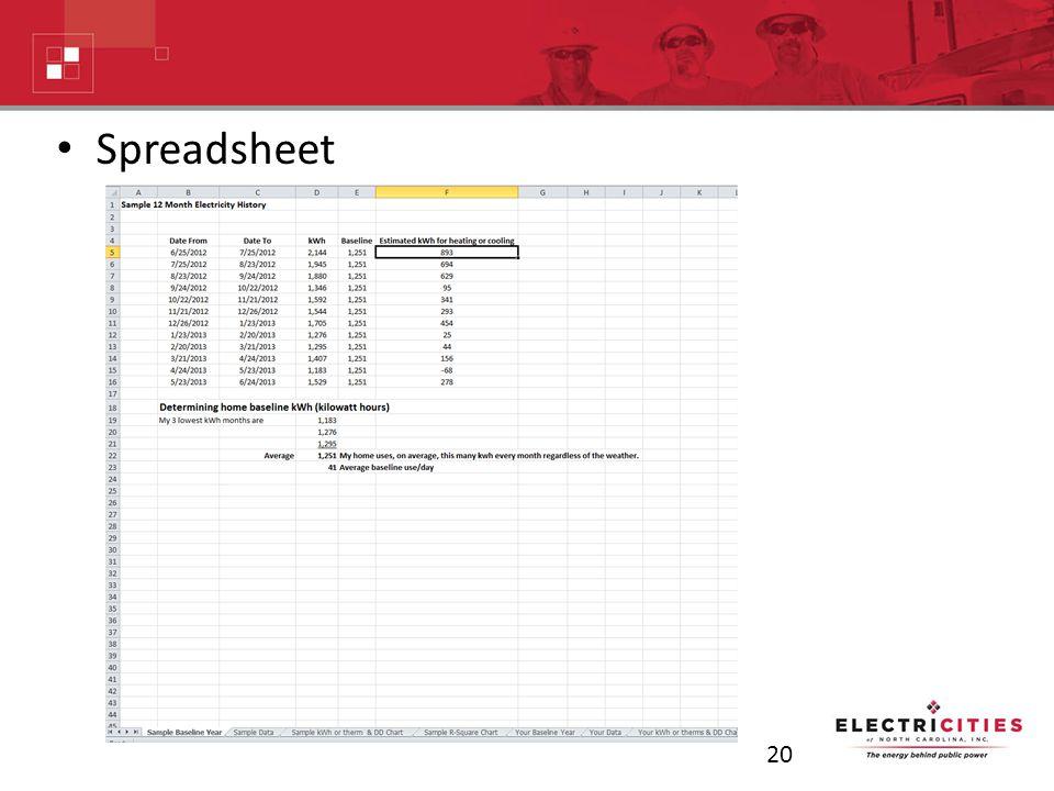 Spreadsheet 20