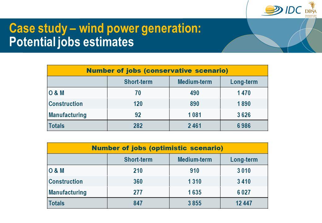 Number of jobs (conservative scenario) Short-termMedium-termLong-term O & M704901 470 Construction1208901 890 Manufacturing921 0813 626 Totals2822 4616 986 Number of jobs (optimistic scenario) Short-termMedium-termLong-term O & M2109103 010 Construction3601 3103 410 Manufacturing2771 6356 027 Totals8473 85512 447 Case study – wind power generation: Potential jobs estimates