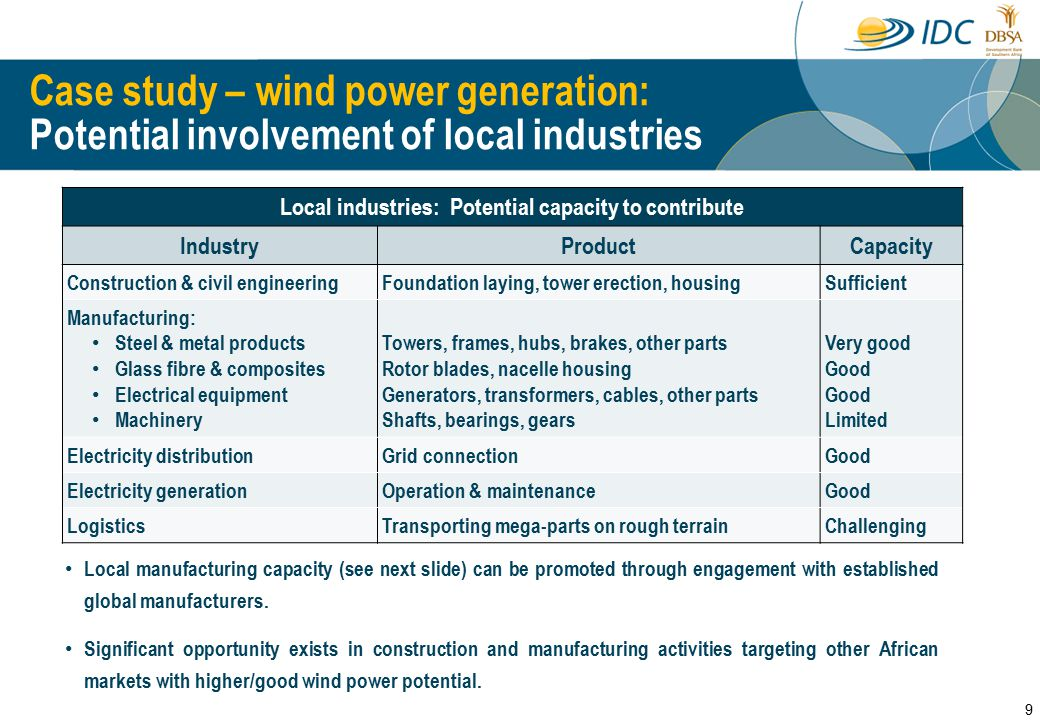 Case study – wind power generation: Potential involvement of local industries Local industries: Potential capacity to contribute IndustryProductCapacity Construction & civil engineeringFoundation laying, tower erection, housingSufficient Manufacturing: Steel & metal products Glass fibre & composites Electrical equipment Machinery Towers, frames, hubs, brakes, other parts Rotor blades, nacelle housing Generators, transformers, cables, other parts Shafts, bearings, gears Very good Good Limited Electricity distributionGrid connectionGood Electricity generationOperation & maintenanceGood LogisticsTransporting mega-parts on rough terrainChallenging Local manufacturing capacity (see next slide) can be promoted through engagement with established global manufacturers.