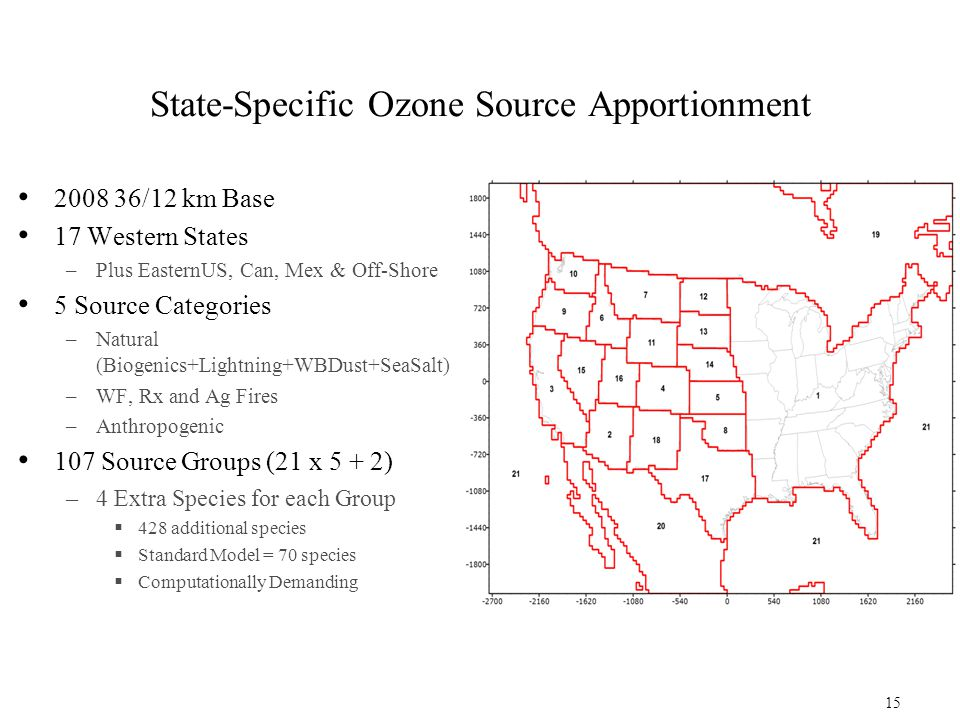 State-Specific Ozone Source Apportionment 2008 36/12 km Base 17 Western States –Plus EasternUS, Can, Mex & Off-Shore 5 Source Categories –Natural (Biogenics+Lightning+WBDust+SeaSalt) –WF, Rx and Ag Fires –Anthropogenic 107 Source Groups (21 x 5 + 2) –4 Extra Species for each Group  428 additional species  Standard Model = 70 species  Computationally Demanding 15