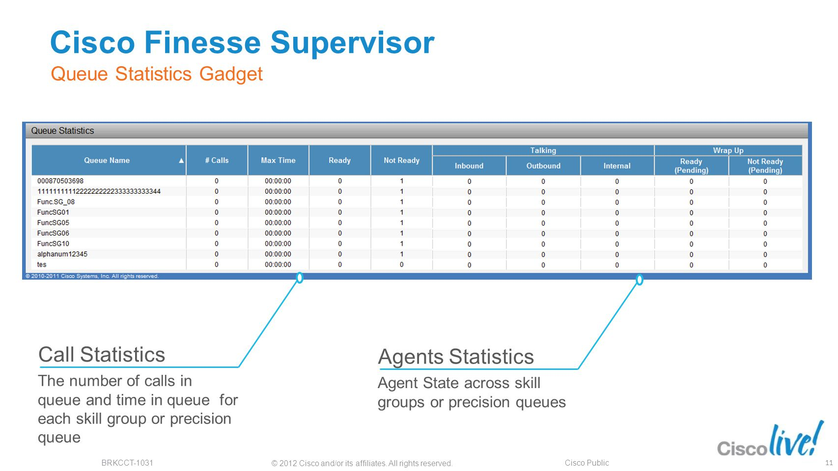 © 2012 Cisco and/or its affiliates. All rights reserved. BRKCCT-1031 Cisco Public Cisco Finesse Supervisor Queue Statistics Gadget 11 The number of ca