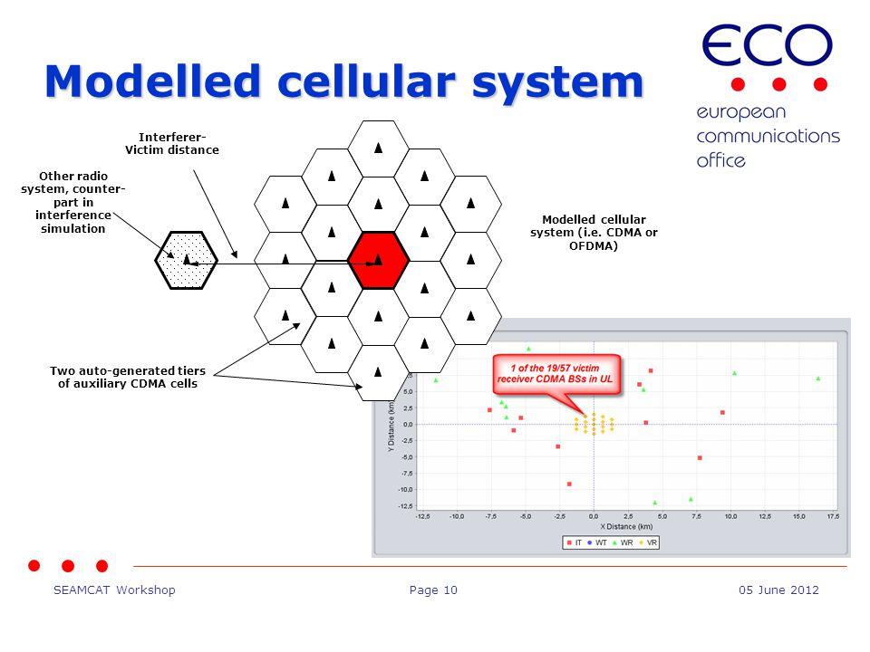SEAMCAT WorkshopPage 1005 June 2012 Modelled cellular system Modelled cellular system (i.e.