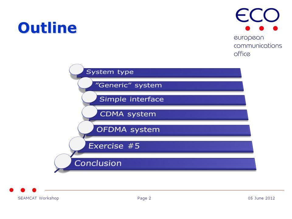 SEAMCAT WorkshopPage 205 June 2012 Outline
