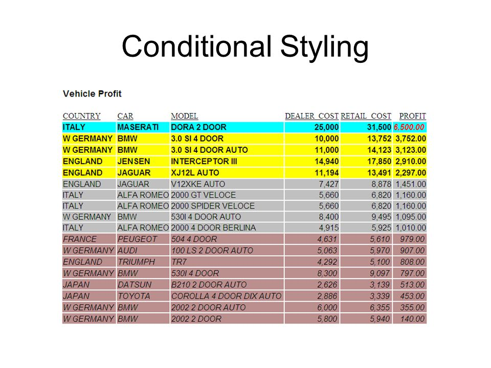 Conditional Styling