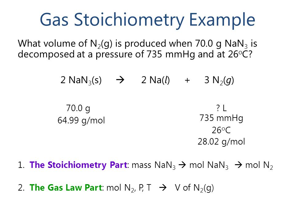 Gas Stoichiometry Example What volume of N 2 (g) is produced when 70.0 g NaN 3 is decomposed at a pressure of 735 mmHg and at 26 o C? 2 NaN 3 (s)  2