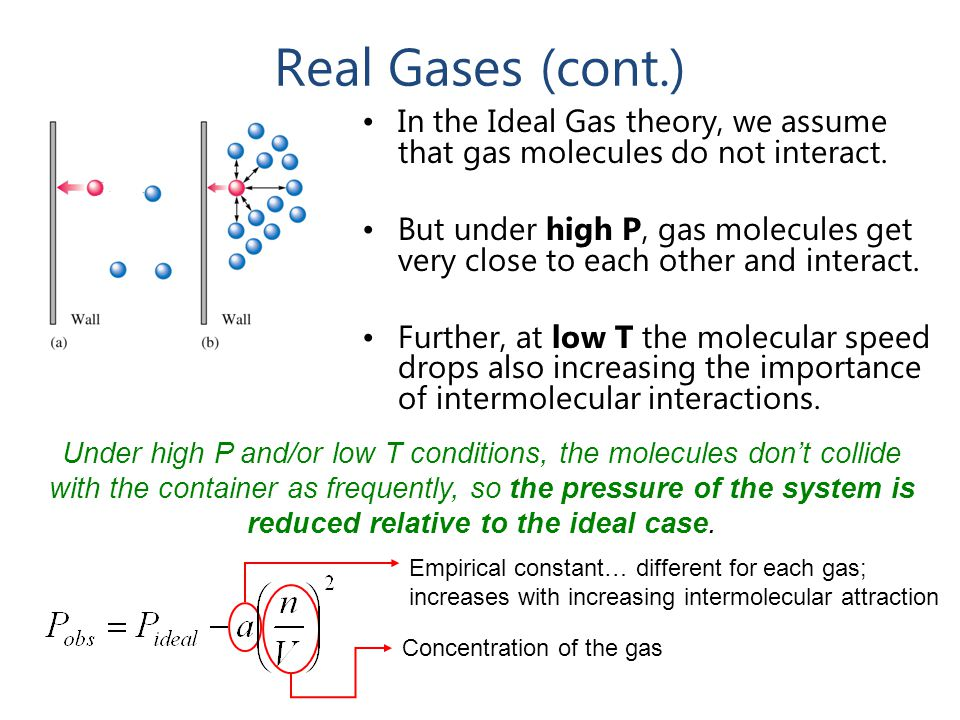 Real Gases (cont.) In the Ideal Gas theory, we assume that gas molecules do not interact. But under high P, gas molecules get very close to each other