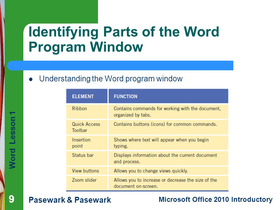 Word Lesson 1 Pasewark & Pasewark Microsoft Office 2010 Introductory 99 Identifying Parts of the Word Program Window 9 Understanding the Word program