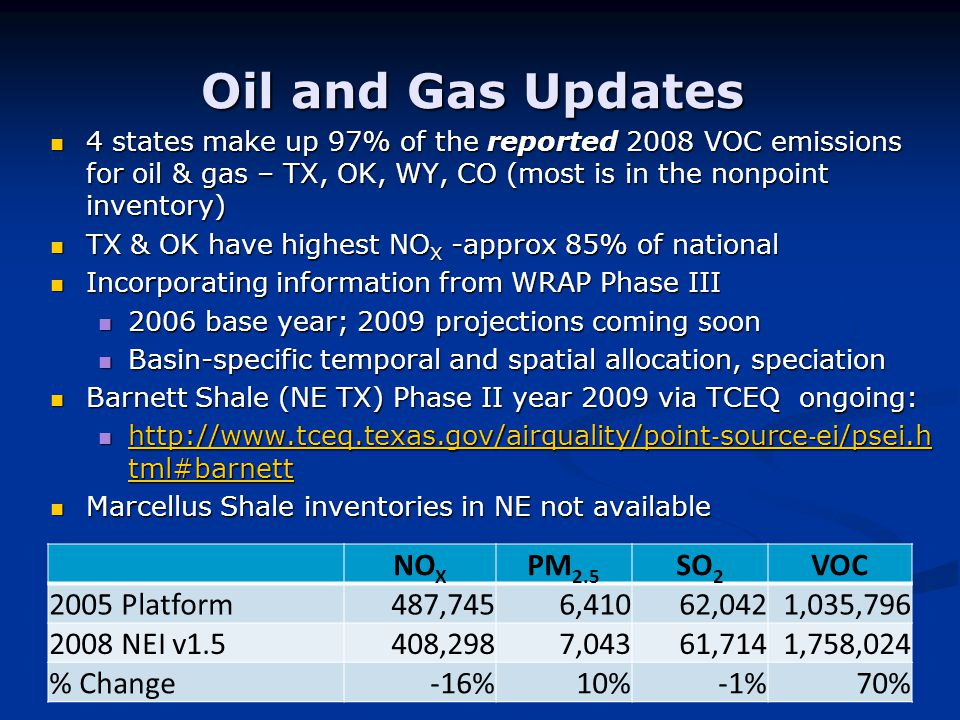 Oil and Gas Updates 4 states make up 97% of the reported 2008 VOC emissions for oil & gas – TX, OK, WY, CO (most is in the nonpoint inventory) 4 states make up 97% of the reported 2008 VOC emissions for oil & gas – TX, OK, WY, CO (most is in the nonpoint inventory) TX & OK have highest NO X -approx 85% of national TX & OK have highest NO X -approx 85% of national Incorporating information from WRAP Phase III Incorporating information from WRAP Phase III 2006 base year; 2009 projections coming soon 2006 base year; 2009 projections coming soon Basin-specific temporal and spatial allocation, speciation Basin-specific temporal and spatial allocation, speciation Barnett Shale (NE TX) Phase II year 2009 via TCEQ ongoing: Barnett Shale (NE TX) Phase II year 2009 via TCEQ ongoing: http://www.tceq.texas.gov/airquality/point ‐ source ‐ ei/psei.h tml#barnett http://www.tceq.texas.gov/airquality/point ‐ source ‐ ei/psei.h tml#barnett http://www.tceq.texas.gov/airquality/point ‐ source ‐ ei/psei.h tml#barnett http://www.tceq.texas.gov/airquality/point ‐ source ‐ ei/psei.h tml#barnett Marcellus Shale inventories in NE not available Marcellus Shale inventories in NE not available 8 NO X PM 2.5 SO 2 VOC 2005 Platform487,7456,41062,0421,035,796 2008 NEI v1.5408,2987,04361,7141,758,024 % Change-16%10%-1%70%