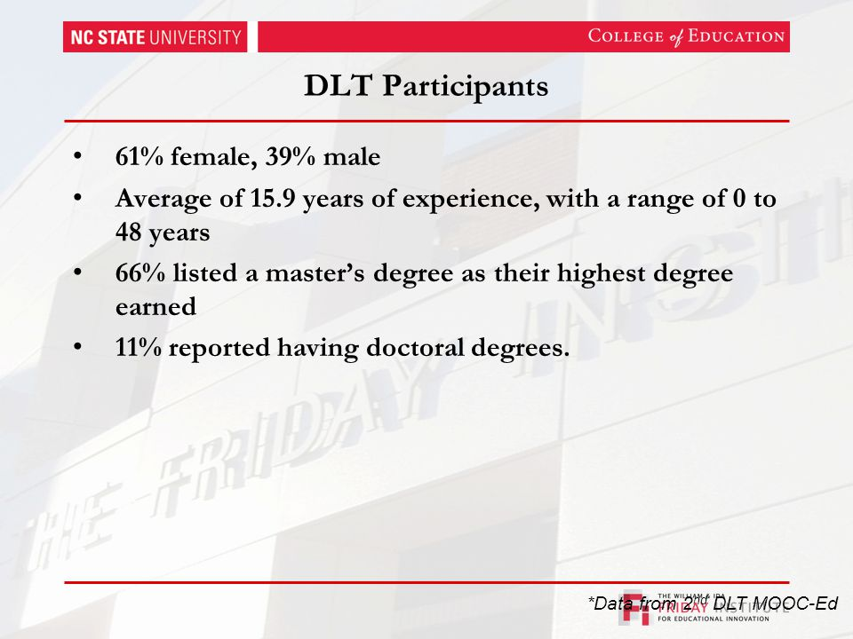 DLT Participants 61% female, 39% male Average of 15.9 years of experience, with a range of 0 to 48 years 66% listed a master's degree as their highest degree earned 11% reported having doctoral degrees.