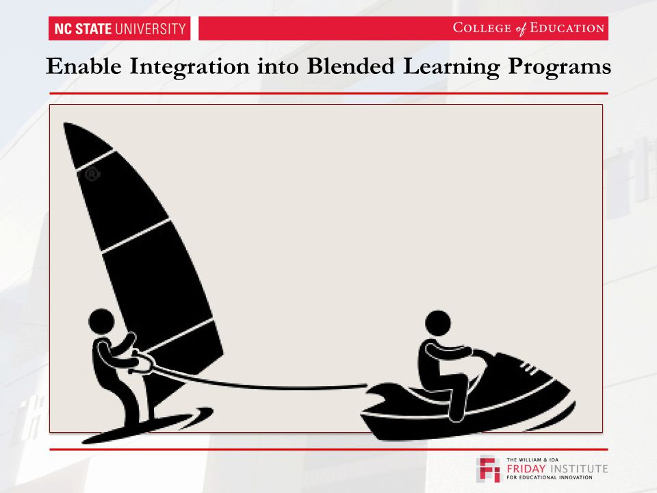 Enable Integration into Blended Learning Programs