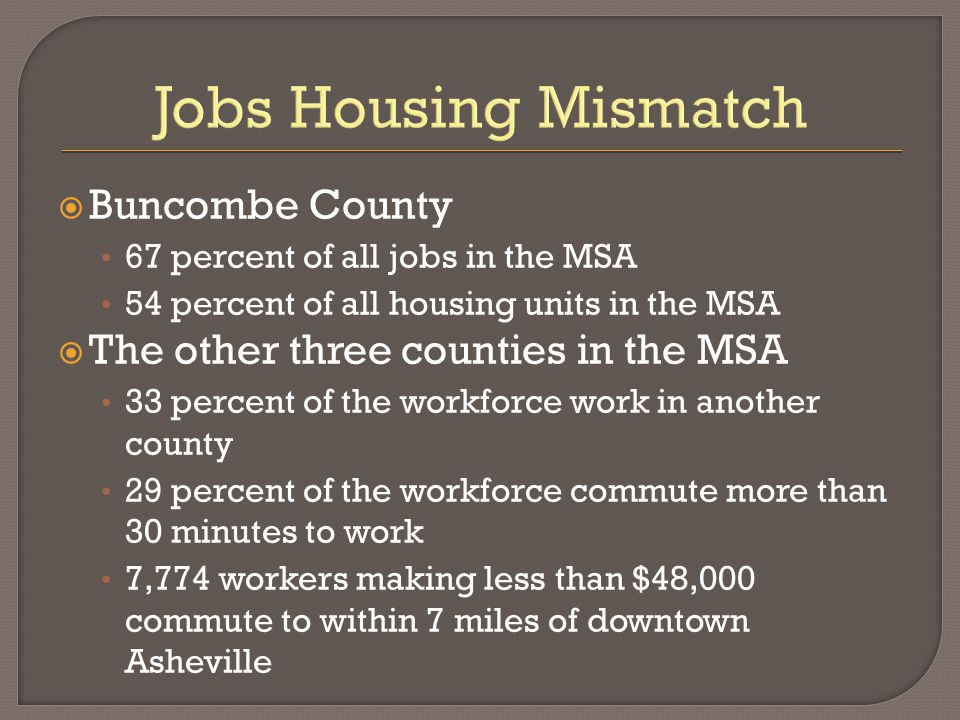Jobs Housing Mismatch  Buncombe County 67 percent of all jobs in the MSA 54 percent of all housing units in the MSA  The other three counties in the MSA 33 percent of the workforce work in another county 29 percent of the workforce commute more than 30 minutes to work 7,774 workers making less than $48,000 commute to within 7 miles of downtown Asheville