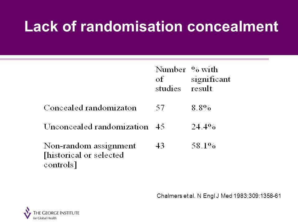 Lack of randomisation concealment Chalmers et al. N Engl J Med 1983;309:1358-61