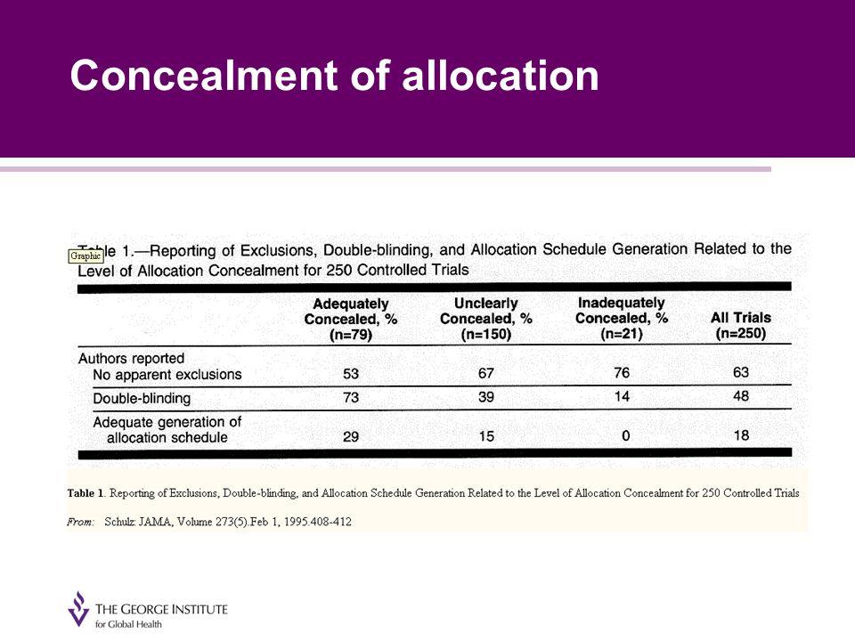 Concealment of allocation