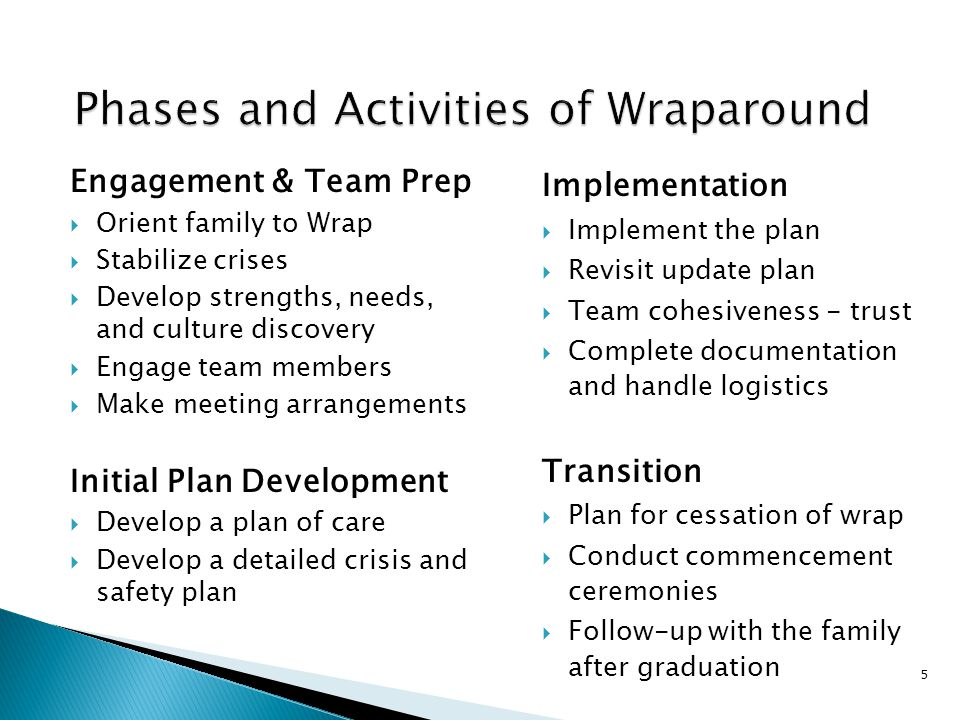 5 Engagement & Team Prep  Orient family to Wrap  Stabilize crises  Develop strengths, needs, and culture discovery  Engage team members  Make meeting arrangements Initial Plan Development  Develop a plan of care  Develop a detailed crisis and safety plan Implementation  Implement the plan  Revisit update plan  Team cohesiveness - trust  Complete documentation and handle logistics Transition  Plan for cessation of wrap  Conduct commencement ceremonies  Follow-up with the family after graduation