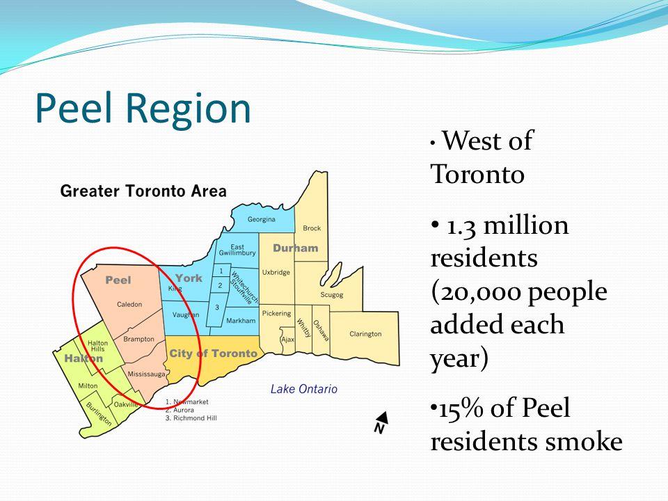 Peel Region West of Toronto 1.3 million residents (20,000 people added each year) 15% of Peel residents smoke