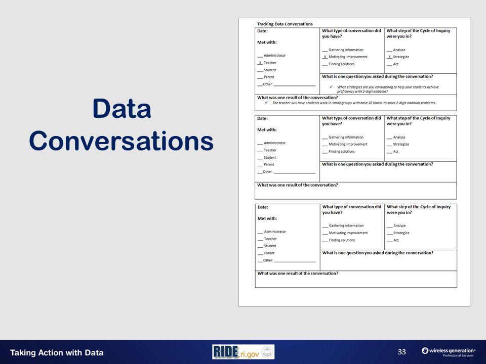 Data Conversations 33