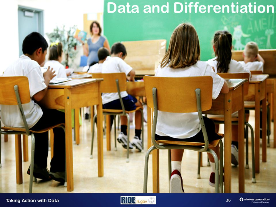 Data and Differentiation 36