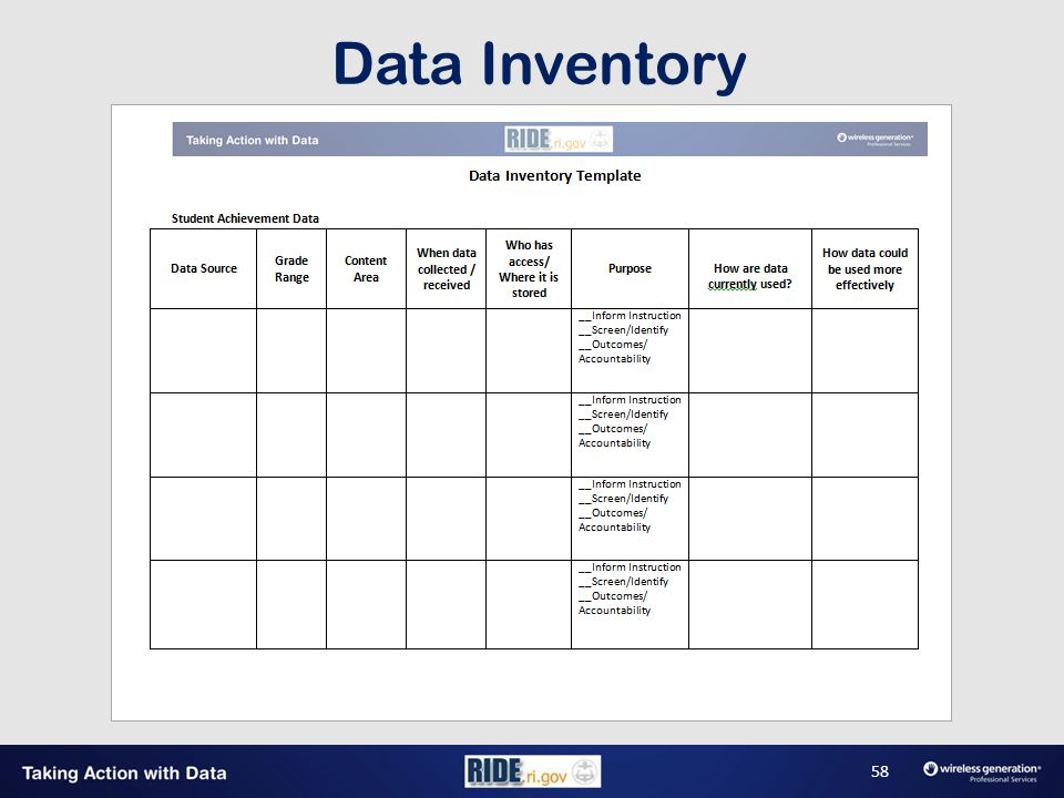 Data Inventory 58