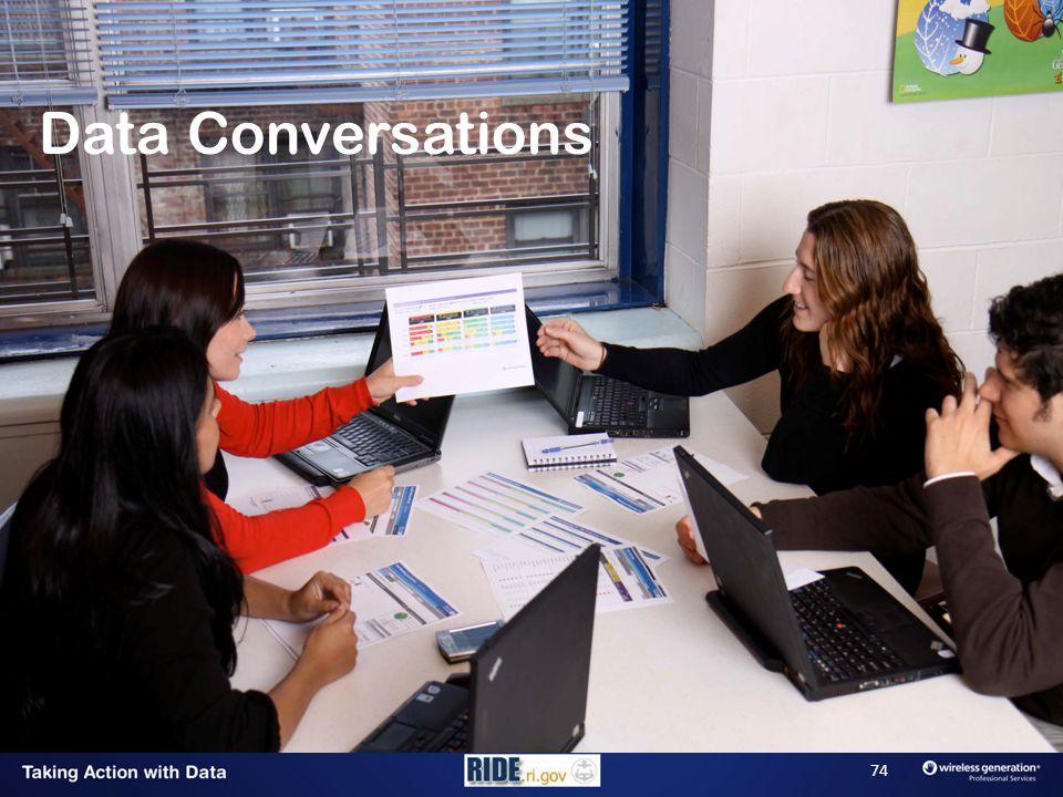 Data Conversations 74