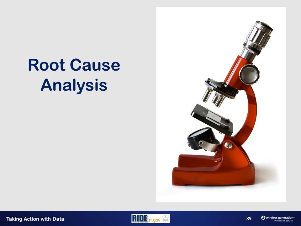 Root Cause Analysis 89