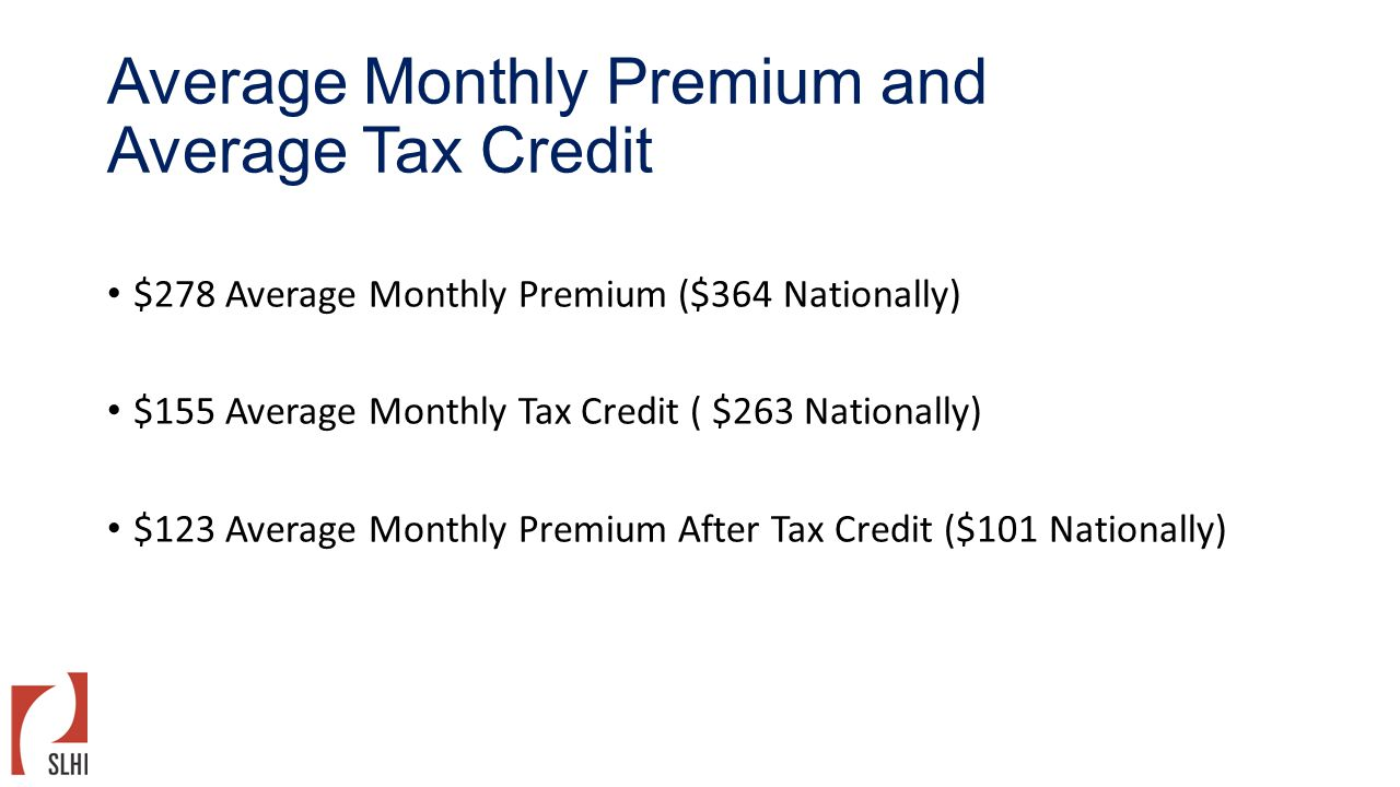 Average Monthly Premium and Average Tax Credit $278 Average Monthly Premium ($364 Nationally) $155 Average Monthly Tax Credit ( $263 Nationally) $123
