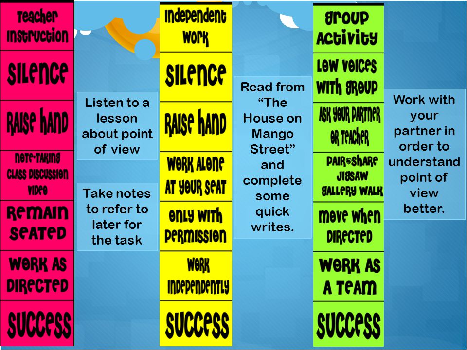 """Listen to a lesson about point of view Take notes to refer to later for the task Read from """"The House on Mango Street"""" and complete some quick writes."""